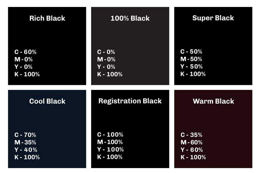 Working with CMYK Rich Black Build